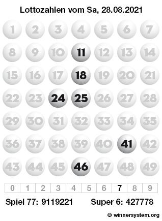 Lottozahlen vom 28.08.2021 als Tippmuster