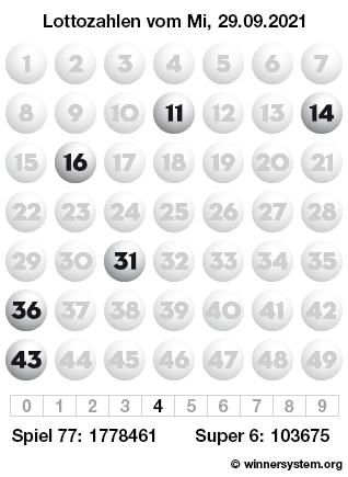 Lottozahlen vom 29.09.2021 als Tippmuster